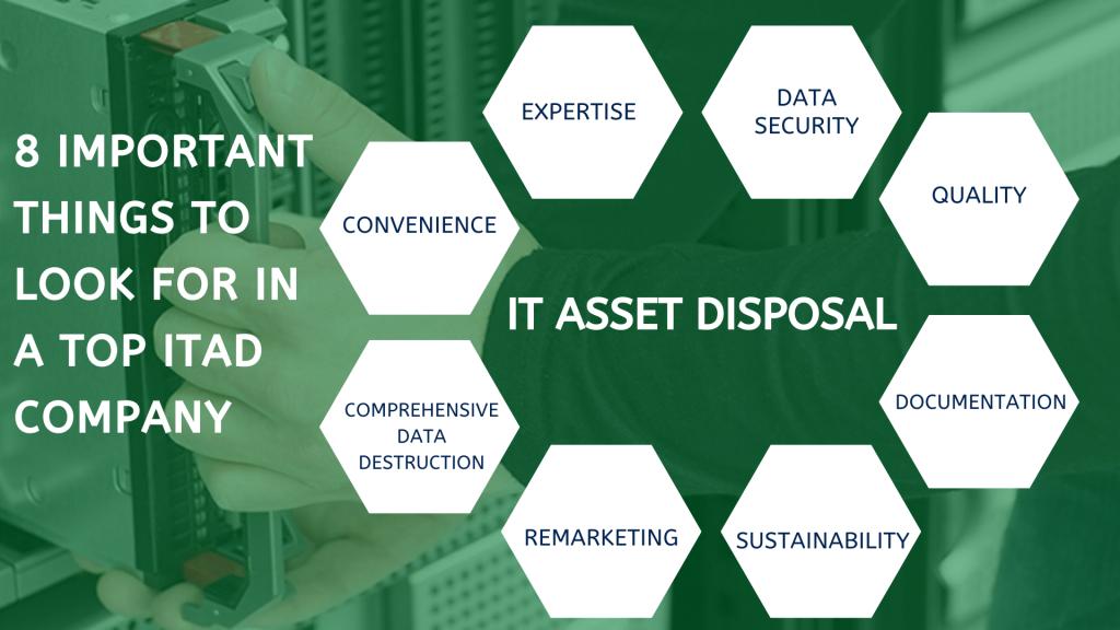 IT Asset Disposal Maxicom UAE